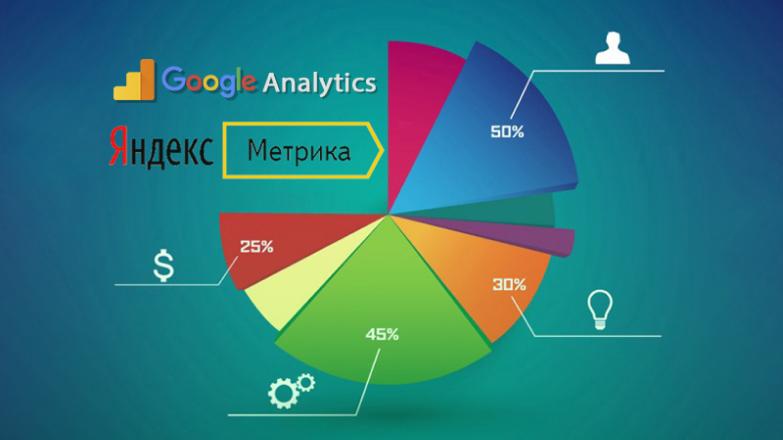 Системы аналитики GoogleAnalytics и Яндекс.Метрика: особенности и возможности